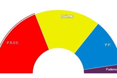 lapalma-verkiezingen